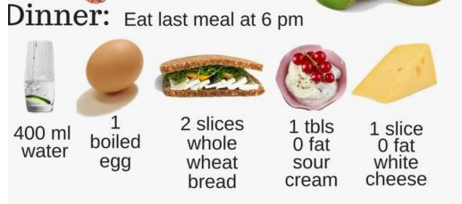 diet plan for weight loss weekly