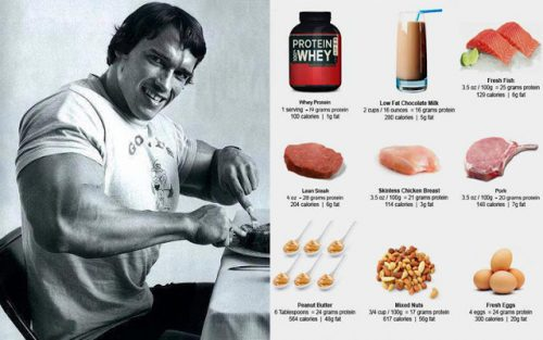 What you Should Eat Before During and After a Workout